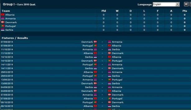 EURO 2016 Qual / Group I * Click on the image and see -Tournament table / Match Results / Match list * Սեղմեք նկարին, և կտեսնեք- Մրցաշարի ցուցատախտակը / Խաղերի  արդյունքները / Խաղերի ժամանակացույցը * Нажмите на картинку и смотрите  - Турнирную таблицу / Результаты матчей / Расписание матчей